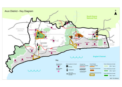 Strategic Land Promotion. All. Arun (3)